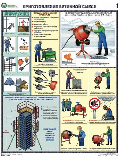 Безопасность бетона бетон вертушка