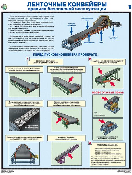 правила безопасной эксплуатации конвейеров