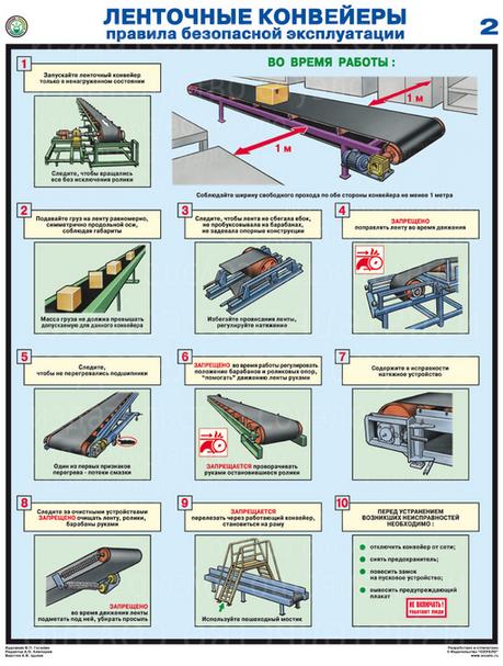 Правила устройства и безопасной эксплуатации конвейеров шнековый транспортер в краснодаре