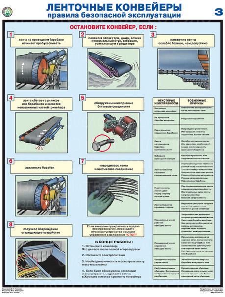 Правила безопасной эксплуатации конвейеров дверь багажника фольксваген транспортер т5